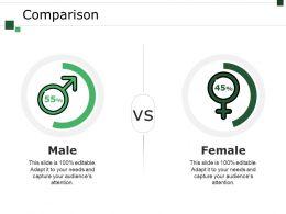 Comparison Ppt Example