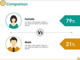 Comparison Ppt Ideas Design Inspiration