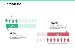 Comparison Ppt Infographic Template Model