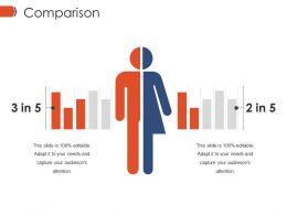 Comparison Ppt Infographics