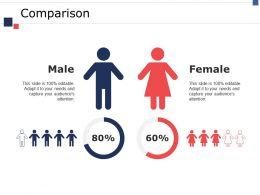 Comparison Ppt Infographics Diagrams
