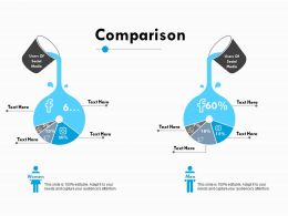 Comparison Ppt Powerpoint Presentation Diagram Templates