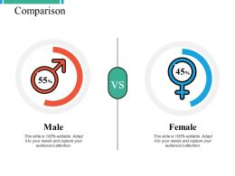 Comparison Ppt Powerpoint Presentation File Example File