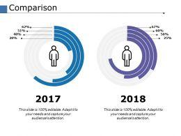 Comparison Ppt Powerpoint Presentation File Influencers