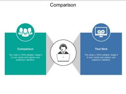 Comparison Ppt Powerpoint Presentation Gallery Inspiration Cpb