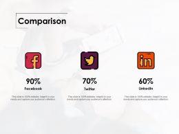 Comparison Ppt Professional Design Ideas