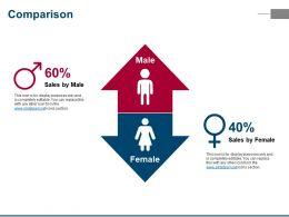 Comparison Ppt Visual Aids Infographic Template
