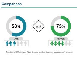 Comparison Presentation Powerpoint Templates