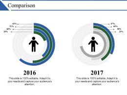 Comparison Presentation Visual Aids