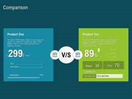 Comparison Product M1899 Ppt Powerpoint Presentation Visual Aids Icon