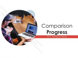 Comparison Progress Gross Revenue Operating Profits Market Share