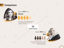 Comparison R429 Ppt Powerpoint Presentation Diagram Templates
