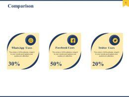 Comparison R436 Ppt Powerpoint Presentation Portfolio Styles