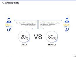 Comparison R559 Ppt Powerpoint Presentation Model Outline