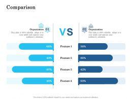Comparison R568 Ppt Powerpoint Presentation Infographics File Formats