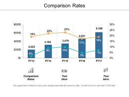 Comparison Rates Ppt Powerpoint Presentation Gallery Inspiration Cpb