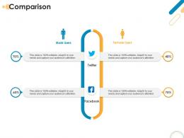 Comparison Rebrand Ppt Powerpoint Presentation Gallery Skills