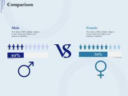 Comparison Rebranding Approach Ppt Template