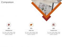 Comparison Restaurant Business Plan Ppt Visual Aids Example File