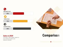 Comparison Sales In 2020 Ppt Powerpoint Presentation Backgrounds