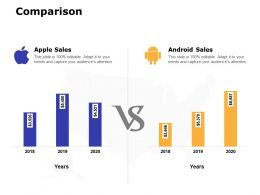 Comparison Sales M88 Ppt Powerpoint Presentation Pictures Slide Download