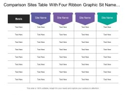 Comparison Sites Table With Four Ribbon Graphic Site Name And Basis Of Comparison