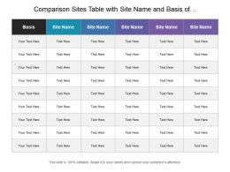 Comparison Sites Table With Site Name And Basis Of Comparison Five Columns
