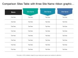 Comparison Sites Table With Three Site Name Ribbon Graphic And Basis Of Comparison