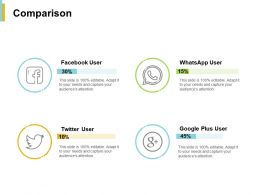 Comparison Social B54 Ppt Powerpoint Presentation File Icon