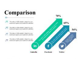 Comparison Social F480 Ppt Powerpoint Presentation Outline Professional