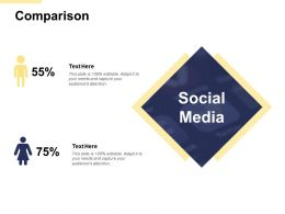 Comparison Social Media B107 Ppt Powerpoint Presentation Diagram Lists