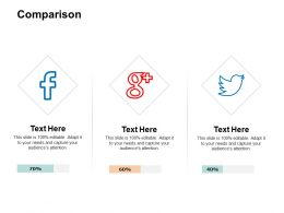 Comparison Social Media I183 Ppt Powerpoint Presentation Graphics