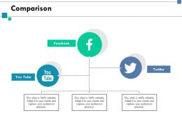 Comparison Social Media I88 Ppt Powerpoint Presentation Diagram Images