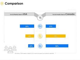 Comparison Social Media M240 Ppt Powerpoint Presentation Infographic Template Slide