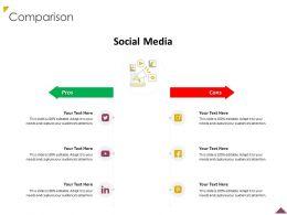 Comparison Social Media M51 Ppt Powerpoint Presentation Professional Format