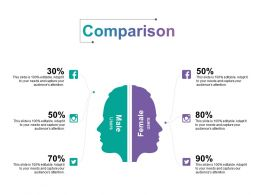 Comparison Social Percentage F454 Ppt Powerpoint Presentation Inspiration Design Templates