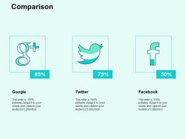 Comparison Social Percentage F721 Ppt Powerpoint Presentation Professional Grid