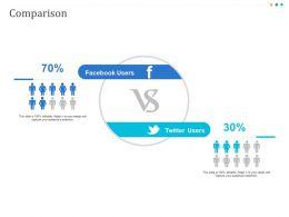 Comparison Social Ppt Powerpoint Presentation Infographic Template