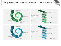 Comparison Spiral Template Powerpoint Slide Themes
