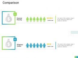 Comparison Standardizing Supplier Performance Management Process Ppt Background