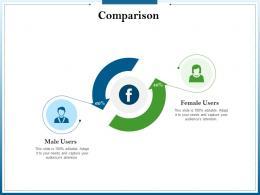 Comparison Strategic Management Planning Process Ppt Infographic Template Graphics Template