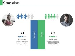 comparison_strategy_ppt_powerpoint_presentation_layouts_information_Slide01
