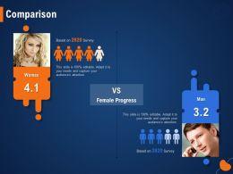 Comparison Survey M953 Ppt Powerpoint Presentation Infographic Template Icons