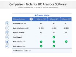 Comparison Table For HR Analytics Software