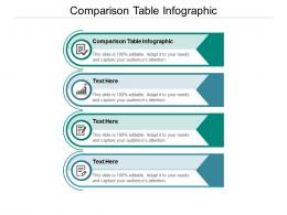 Comparison Table Infographic Ppt Powerpoint Presentation Inspiration Good Cpb