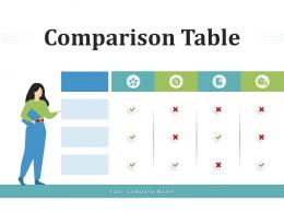 Comparison Table Performance Departments Research Solutions Business