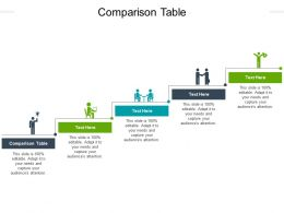 Comparison Table Ppt Powerpoint Presentation File Themes Cpb