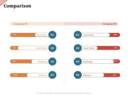 Comparison Team Work M2062 Ppt Powerpoint Presentation Slides Templates