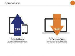 Comparison Technology Marketing C120 Ppt Powerpoint Presentation Model Professional