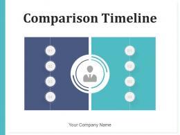 Comparison Timeline Financial Performance Management Products